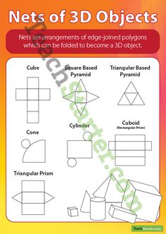 Nets of 3D Objects Poster | Teach Starter - Teaching Resources