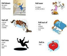 TO FALL.... Phrasal verbs