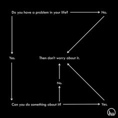 Don't worry about problems