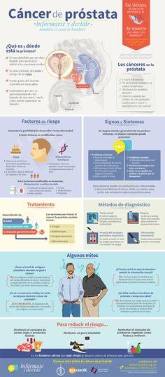 Excelente infografía para entender como tratar y prevenir el Cancer de próstata