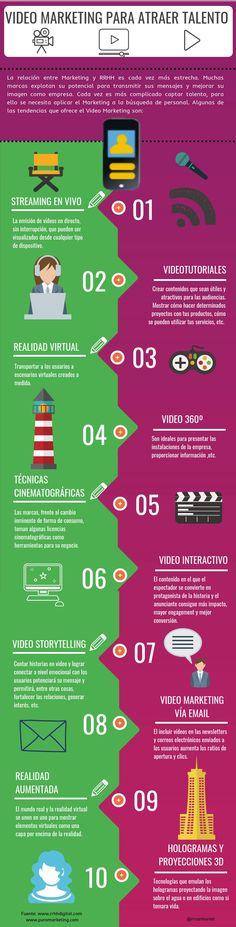 Video marketing para atraer talento