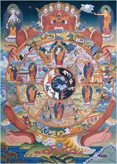Tibetan Wheel of Life |