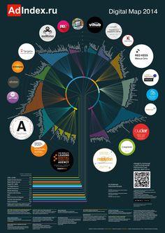 На карте представлена структура рынка digital-коммуникаций в 12 сегментах: Full Digital Service, Digital Media Service, Контекстная реклама, SEO, Digital Creative Service, Web Production / Support, Mobile Production, Digital PR / SMM, Лидогенерация, Programmatic Buying, CRM/eCRM, Mobile Marketing. <br /> В Digital Map 2014 вошли компании, являющиеся поставщиками digital-решений для крупнейших рекламодателей. Для каждого фигуранта карты приведена информация по доле рынка и уровню оказываемого…
