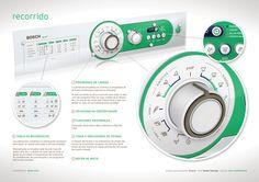 Panel de lavarropas - Gráfica para productos on Behance