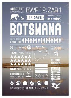 Trip Infographics by Kerryn-lee Maggs and Jeff Tyser  Ein Paar, fünf Monate im südlichen Afrika unterwegs, wandelt seine Reiseerinnerungen in sechs großartigen Infografiken um. Sehenswert!