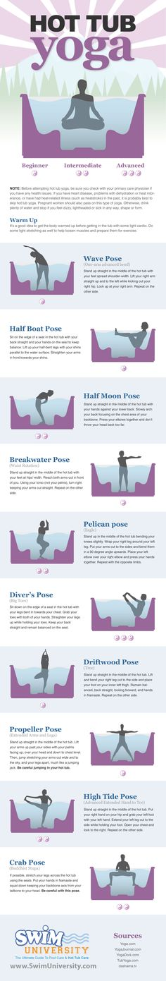 Infographic: Hot Tub Yoga    You mentioned this last night!  hehehe made me think of you! Might have to try this soon! =)