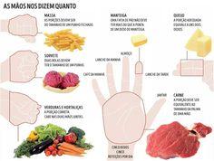 :: The portions you need to eat are in your hands. ••• Asporções que você precisa comer estão nas suas mãos.