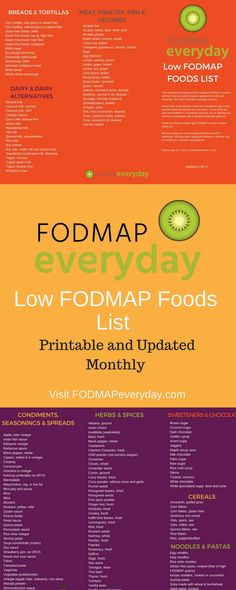 FODMAP everyday – Food List Source by ashleyjavar Boiled Egg Nutrition, Boiled Egg Diet Plan, Diet And Nutrition, Smart Nutrition, Proper Nutrition, Fodmap Recipes, Diet Recipes, Vegan Recipes, Low Fodmap Food List