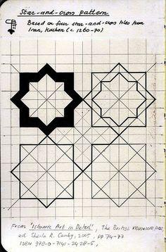 الفنون الاسلامية: انماط من الفن الاسلامى _ أنماط هندسية وحدود #فنون_اسلامية #القاهرةالتاريخية