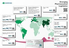 As you all are well aware, around the world–in most major markets–the pharmaceutical industry is facing legislation requiring more and more stringent labeling and and serialized coding.     The following map gives a broad overview of many of the laws that have recently been, or will soon be , implemented across the globe.