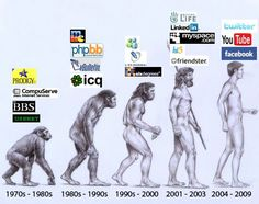 The Charles Darwin Theory Evolution. He published his theory of natural selection in This great work received good comments from all over the Europe. Social Media Marketing Books, Social Networks, Darwin Theory, Google Plus, Information Age, Free Infographic, Charles Darwin, Science, Best Funny Pictures