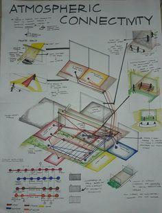 Programming Diagram - Anissa Pramesti - Kel 4