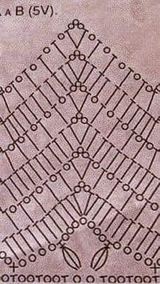 Zig Zag Crochet, Gilet Crochet, Crochet Bra, Crochet Motifs, Crochet Stitches Patterns, Crochet Diagram, Crochet Blouse, Crochet Clothes, Stitch Patterns