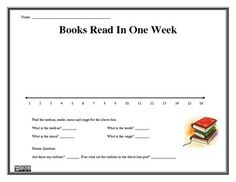 Line Plots: Reading and Creating   Classroom Activities, In The ...