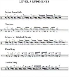 Rudimental Drumming - Rudiments Organized by Coordinative Difficulty