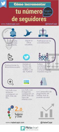 Recomendaciones de Twitter para aumentar tu numero de seguidores. #SocialMedia #RedesSociales
