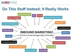 Inbound Marketing Tactics - so many to choose from! Let us handle your Inbound Marketing strategy. Inbound Marketing, Marketing Automation, Marketing Na Internet, Marketing Direct, Marketing Services, Marketing Online, Marketing Channel, Marketing Plan, Seo Services