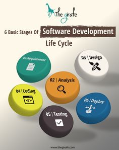 The Girafe infotisements is one of the best and Top Web Development Company in Chandigarh and web design company in chandigarh and india. Web Design Services, Web Design Company, Logo Design, Website Development Company, Software Development, Best Web Design, Life Cycles, Service Design, Coding