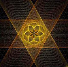 """Résultat de recherche d'images pour """"sacred triangle"""""""