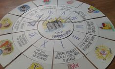 Híd-Tan : A régen várt TÍZPARANCSOLAT PADLÓKÖR!!! Catechist, Ten Commandments, Bible Lessons, Crafts, Rain, Manualidades, Handmade Crafts, Craft, Arts And Crafts