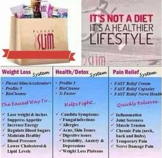 72 Best Plexus Pink Images In 2016 Plexus
