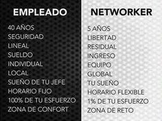 Empleado vs networker