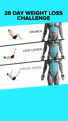 New sport fitness video men abs ideas Fitness Video, Gym Video, Sport Fitness, Body Fitness, Fitness Tips, Fitness Motivation, Pilates Video, Pilates Workout, Motivation Quotes