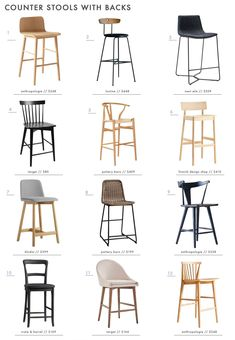 All The Counter Stools I Considered (& Decided On…Sort of) for the Mountain House (Emily Henderson) White Counter Stools, Counter Stools With Backs, Leather Counter Stools, Kitchen Counter Stools, Counter Height Stools, Plumbing Pipe Furniture, Plywood Furniture, Vintage Stool, Modern Bar Stools