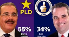 Armario de Noticias: Danilo Medina lleva amplia ventaja a Luis Abinader...