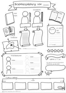 Visuele template Boekbespreking (met download) – LauraPeetoom.nl Close Reading, Spelling, Bullet Journal, Classroom, Scrapbook, Letters, Teaching, Education, Kids