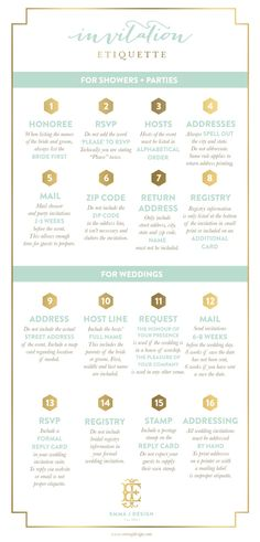 Sometimes we still scratch our heads about details on invitation etiquette for weddings and events. These stylish cheat sheets by Emily McCarthy are the perfect solution!