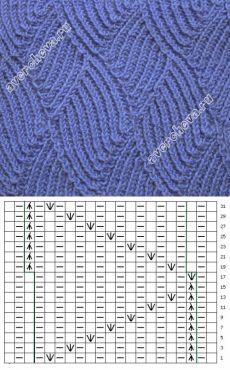 узор 285| каталог вязаных спицами узоров