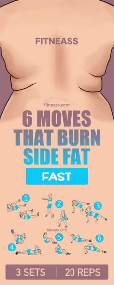 Burn Side Fat With The Best Core Workout And Tips | My Body Shape Health