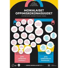 Monialaiset.fi School Themes, Education, Phone, Telephone, Phones, Educational Illustrations, Learning, Studying