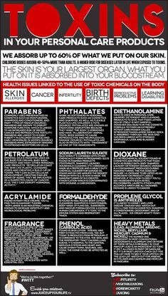toxins in personal care products | Toxins in your personal care products.