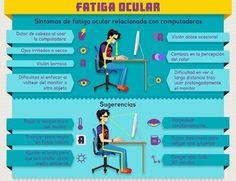 Fatiga visual y formas de diminuirlo, infografia