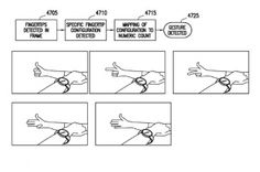 The patents are surprisingly detailed, providing not only a look at the device's interface, but also listing an interesting gesture control system. The watch's round face can be attached to a wrist strap as usual, but there's also a hint the face will be detachable, and able to be worn as a necklace, on a keychain, or on your arm, where it could presumably function mainly as a fitness tracker.