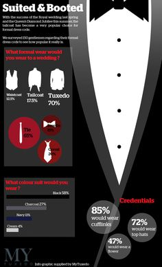 Suited & booted infographic looking at tuxedo trends #tuxedo #infographic