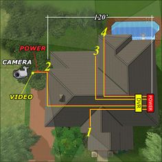 Diagram of cctv installations wiring diagram for cctv for Security camera placement software