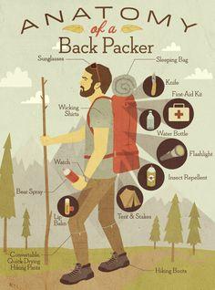 the back packer