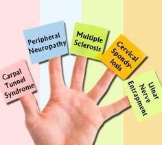 Numb Fingertips | Numb fingertips Numbness in fingers Numb