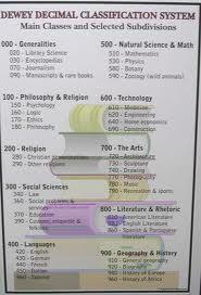 Elementary Dewey Decimal System Chart