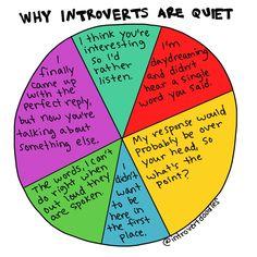 75 Why quiet