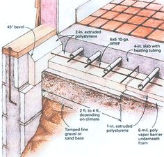 Insulating concrete slabs for radiant floor heating systems