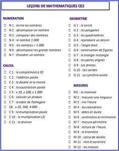 Des leçons de mathématiques format A5 à coller dans un petit cahier pour garder en mémoire tout ce que nous avons appris au courant de l'année de CE2