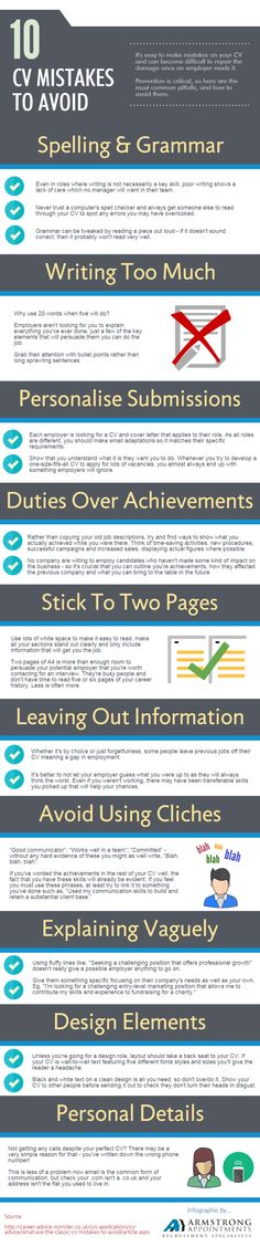 What are the 10 Common CV Mistakes You Must Avoid? INFOGRAPHIC - correct spelling of resume