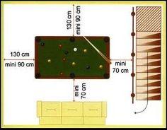 comment calculer l'espace nécessaire pour placer un billard dans le salon  ?
