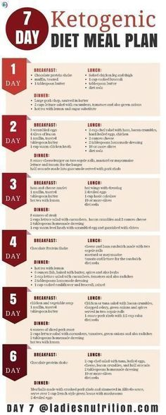Low carb 7 day meal plan pinterest keto meals and low carb the ketogenic diet offers a lot of health benefits it is a low carb high fat diet that can help you to lose weight and also improve health fandeluxe Image collections