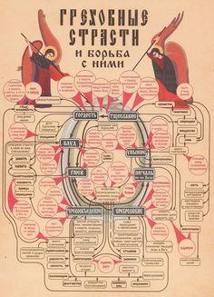 Составитель схемы: игумен Петр (Пиголь)