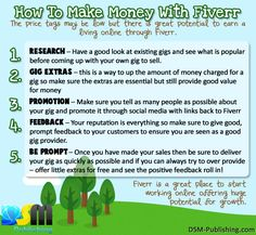 Quick, easy ways to make money with Fiverr #makemoneyonline